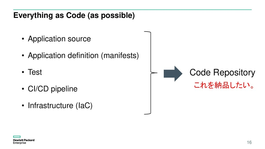Everything as Code (as possible) 16 • Applicati...