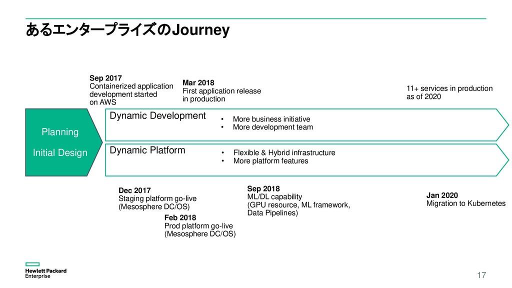 あるエンタープライズのJourney 17 Dec 2017 Staging platform...