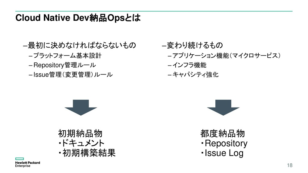 Cloud Native Dev納品Opsとは –最初に決めなければならないもの – プラット...
