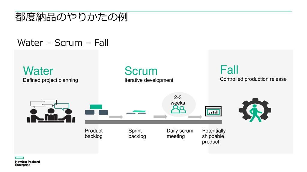 都度納品のやりかたの例 Water – Scrum – Fall Water Defined ...