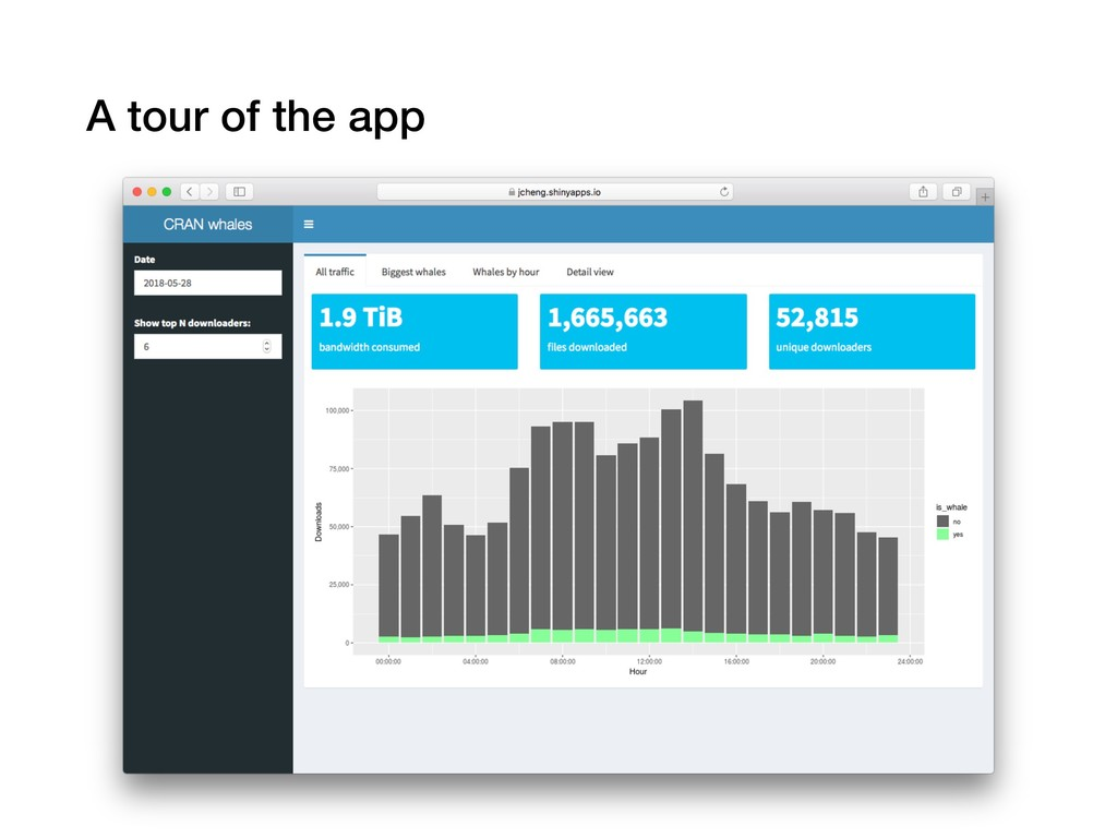 A tour of the app