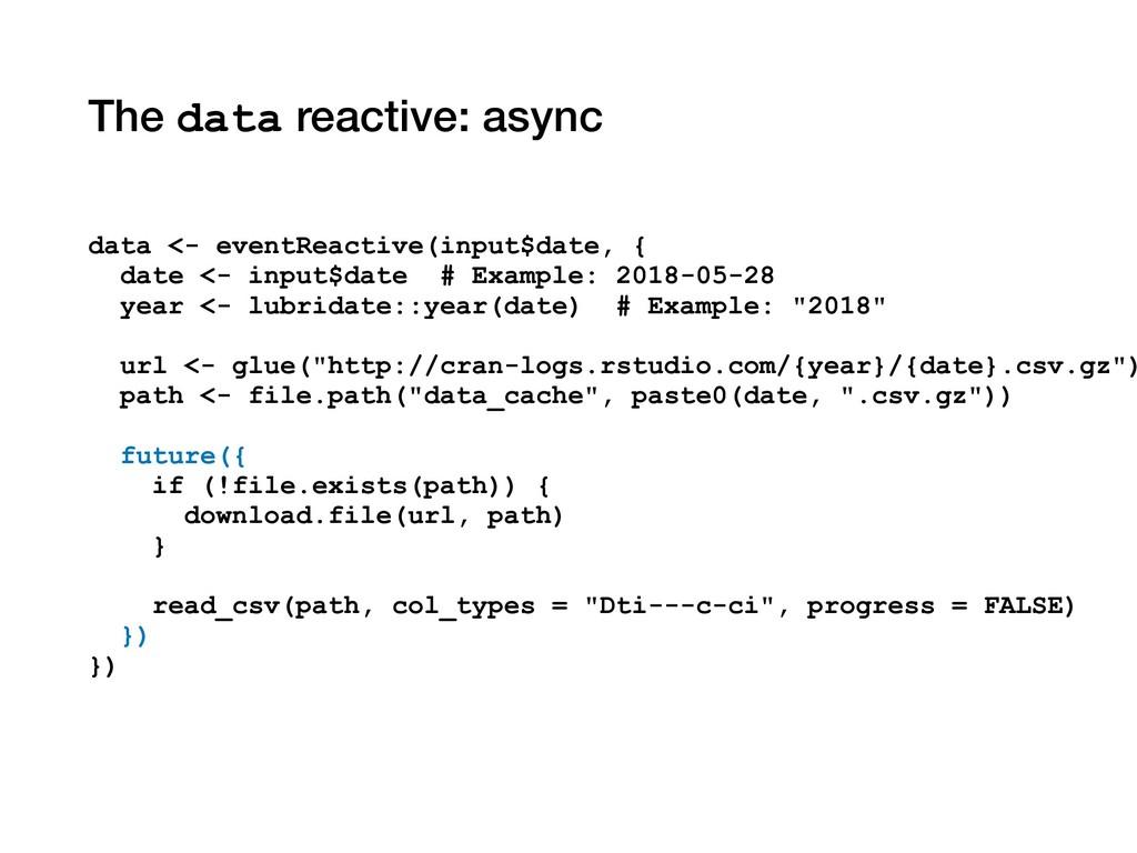 The data reactive: async data <- eventReactive(...