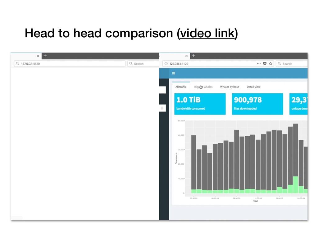 Head to head comparison (video link)