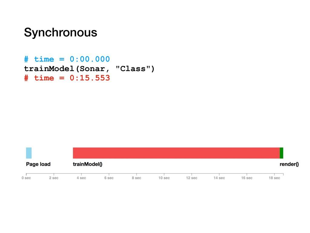 Synchronous # time = 0:00.000 trainModel(Sonar,...
