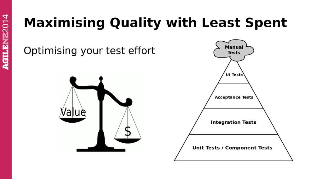 Maximising Quality with Least Spent Optimising ...