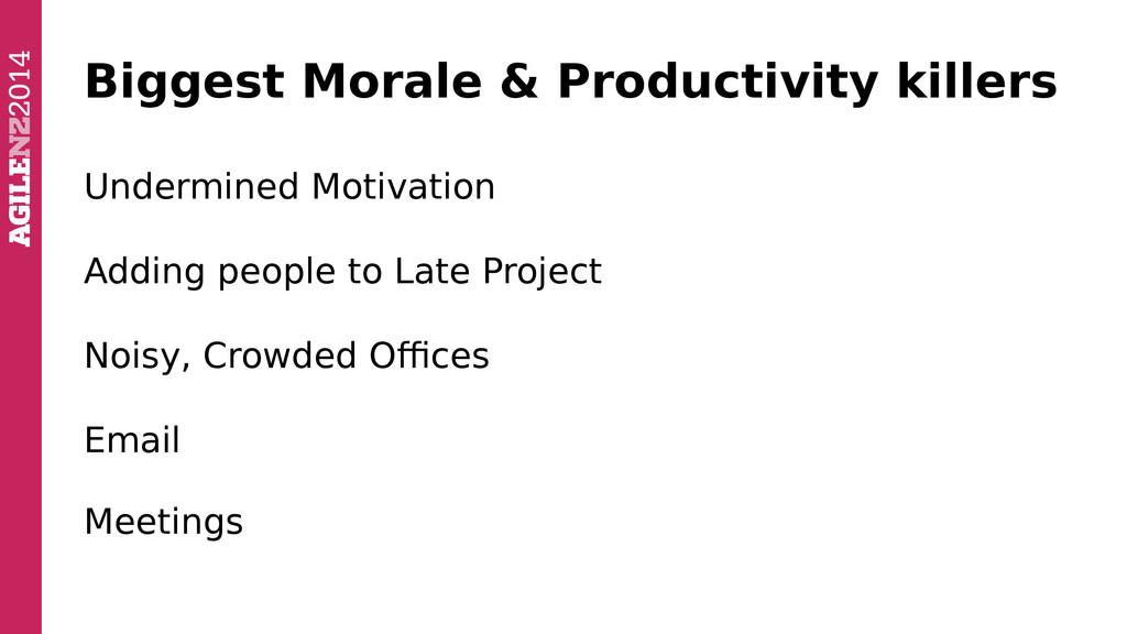 Biggest Morale & Productivity killers Undermine...