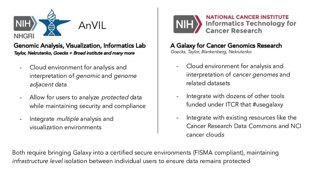 Genomic Analysis, Visualization, Informatics La...