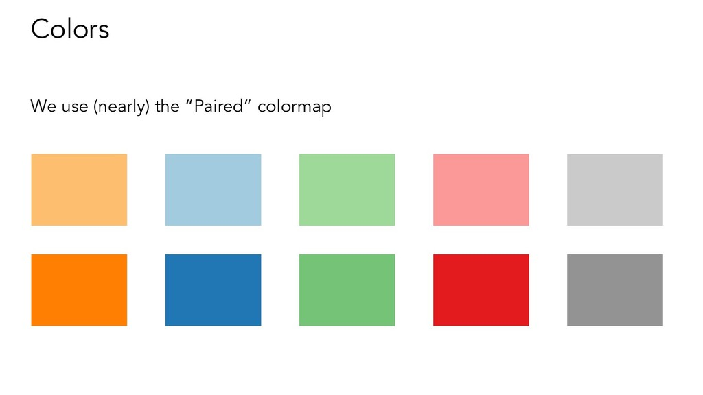 """Colors We use (nearly) the """"Paired"""" colormap"""