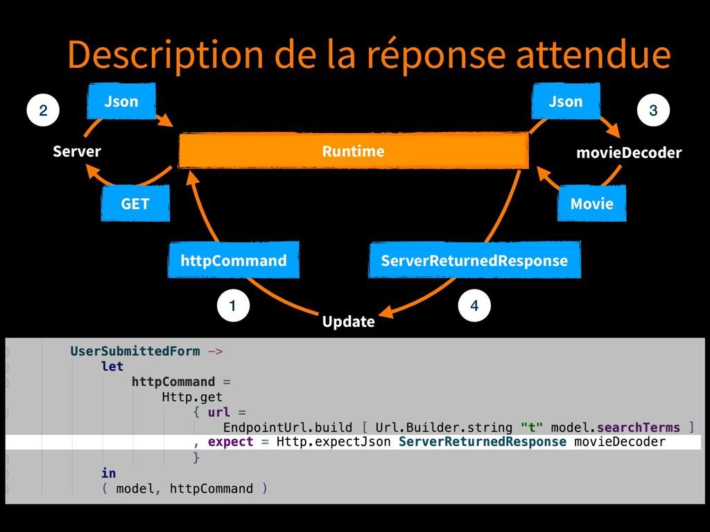 Description de la réponse attendue Runtime http...