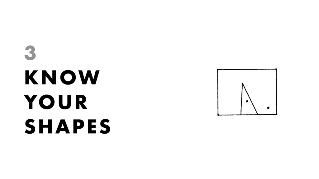 3 KNOW YOUR SHAPES