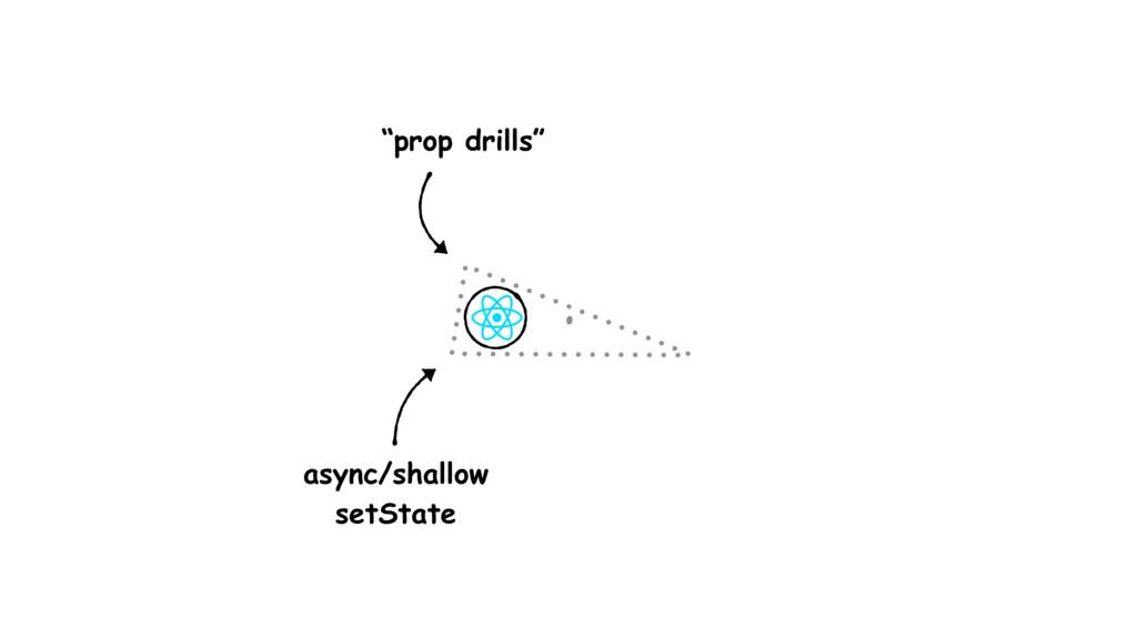 "async/shallow setState ""prop drills"""