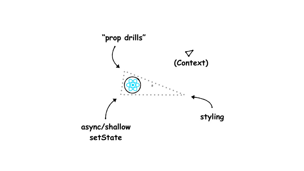 "async/shallow setState ""prop drills"" styling (C..."
