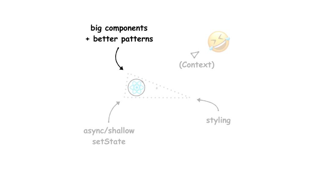 async/shallow setState styling (Context)  big c...