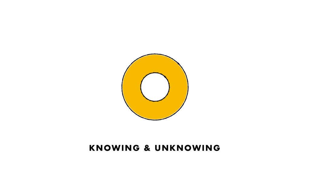 KNOWING & UNKNOWING