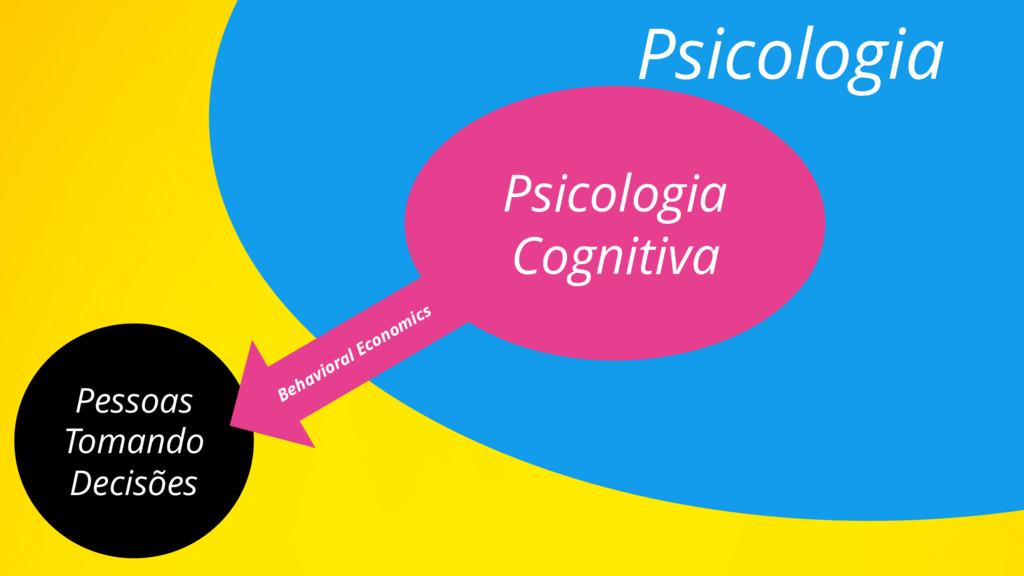 Pessoas Tomando Decisões Behavioral Economics P...