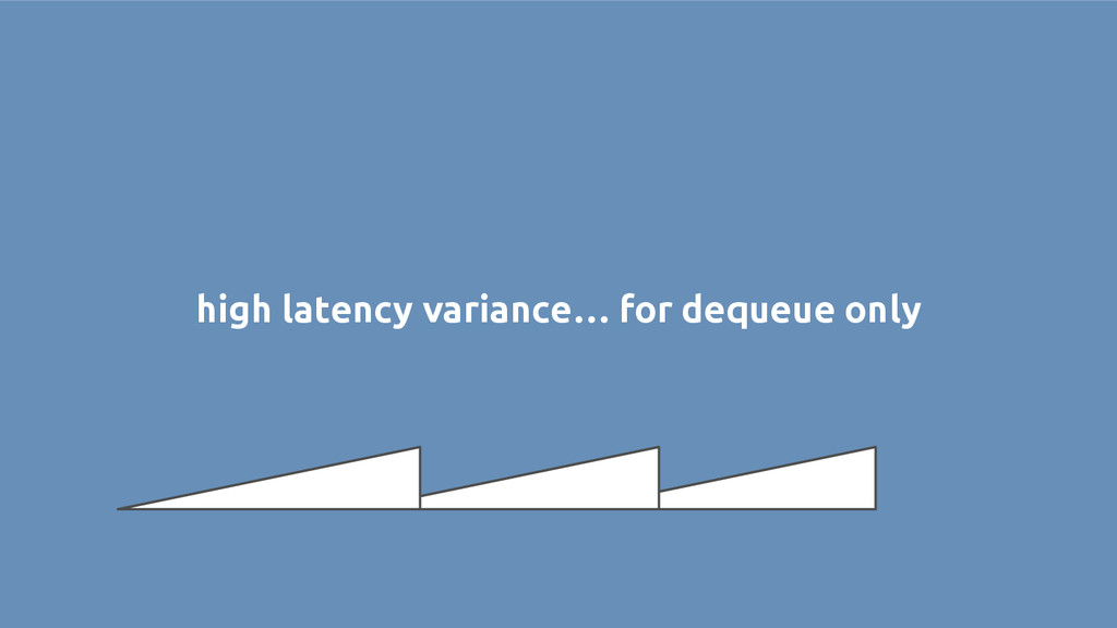 high latency variance… for dequeue only