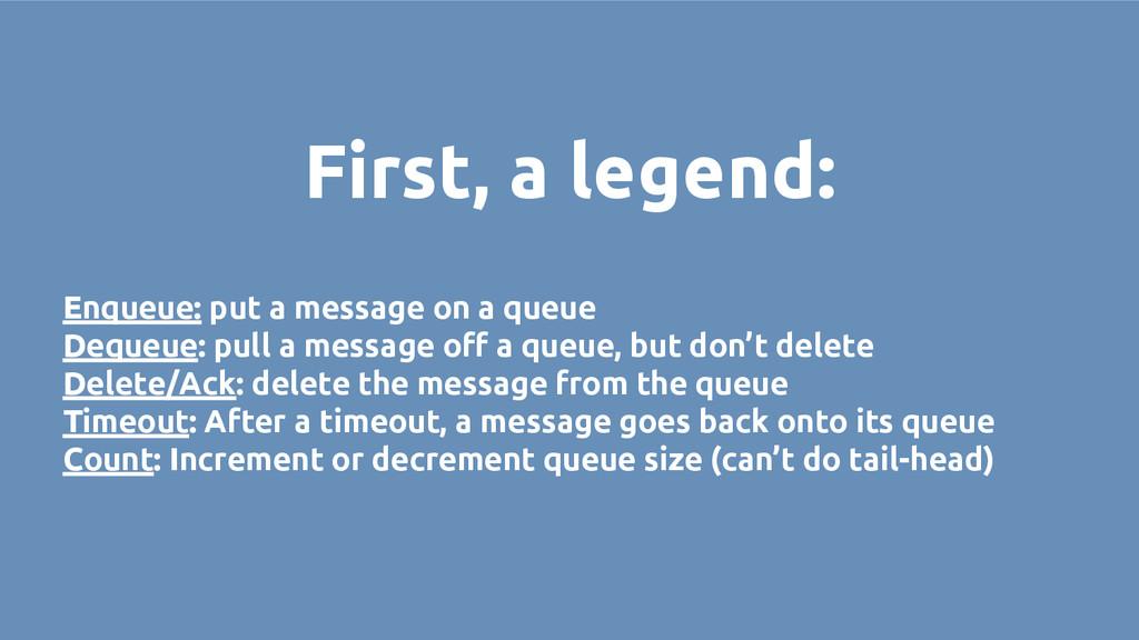 First, a legend: Enqueue: put a message on a qu...