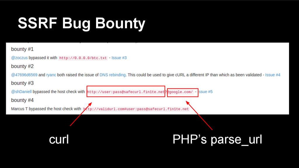 SSRF Bug Bounty curl PHP's parse_url