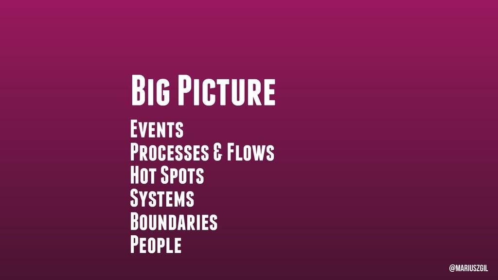 Big Picture Events Processes & Flows Hot Spots ...