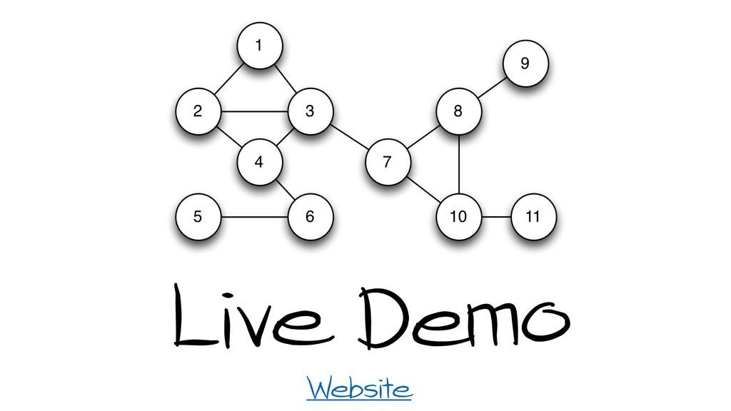 Live Website