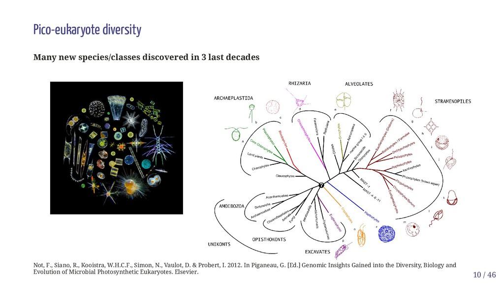 Pico-eukaryote diversity Many new species/class...