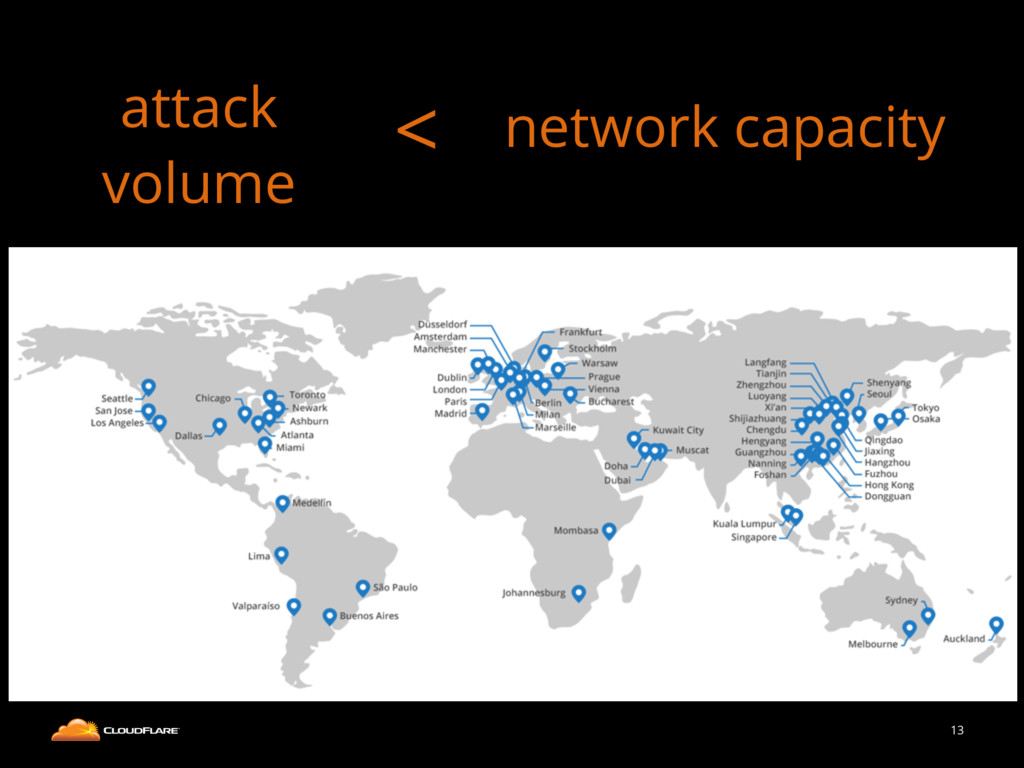 13 attack volume network capacity <