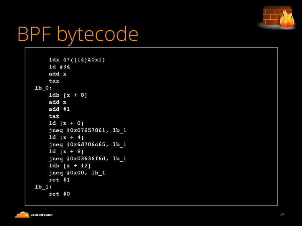 BPF bytecode 25 ! ldx 4*([14]&0xf)! ld #34! add...