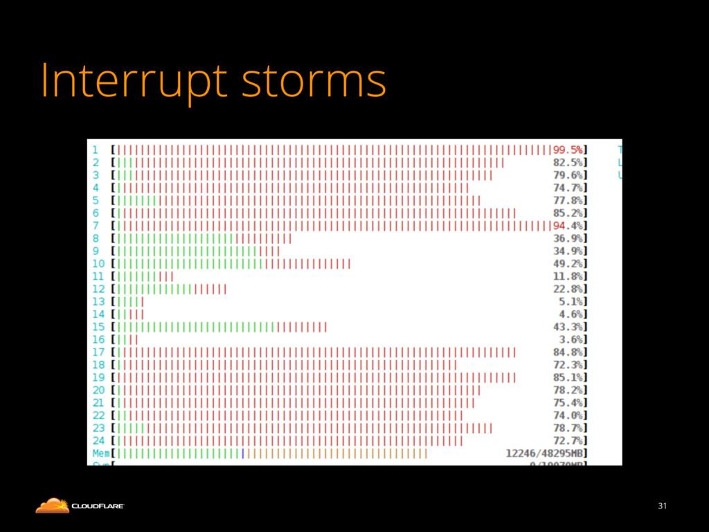 Interrupt storms 31