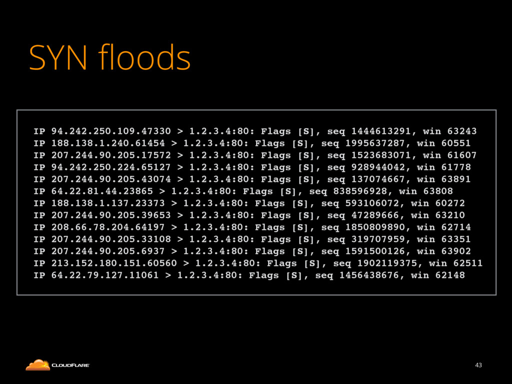 SYN floods 43 ! IP 94.242.250.109.47330 > 1.2.3....