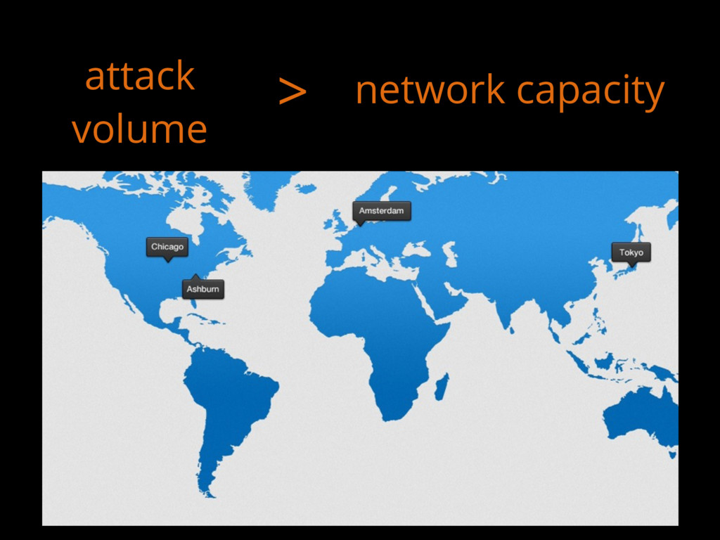 9 attack volume network capacity >