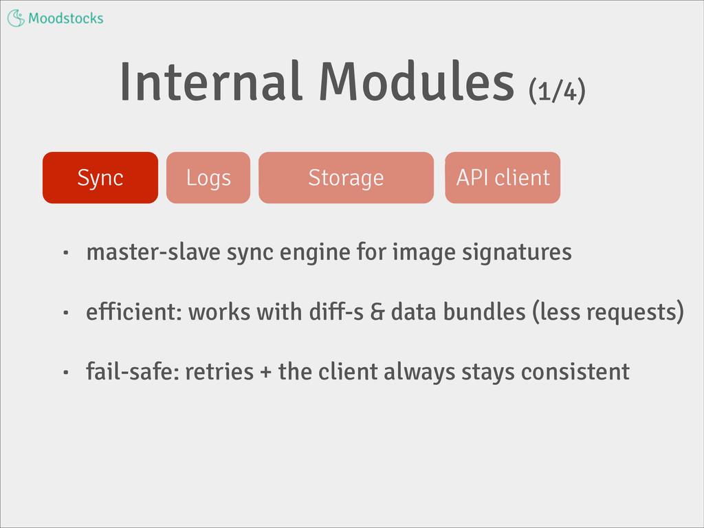 Internal Modules (1/4) • master-slave sync engi...