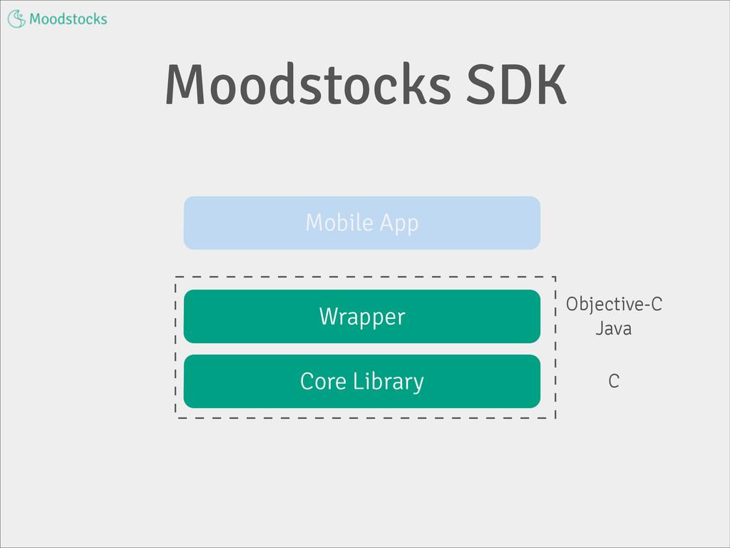 Moodstocks SDK Mobile App Wrapper Core Library ...