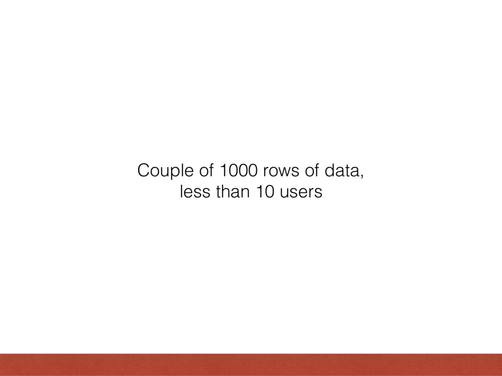 Couple of 1000 rows of data, less than 10 users