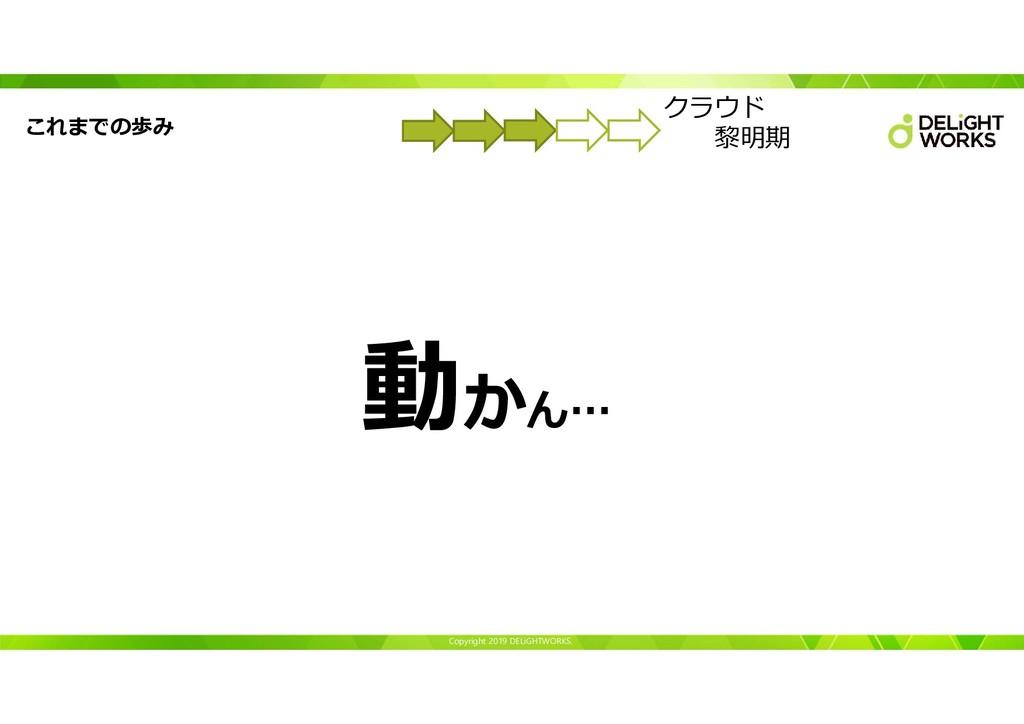 Copyright 2019 DELiGHTWORKS. これまでの歩み かん… クラウド 黎...