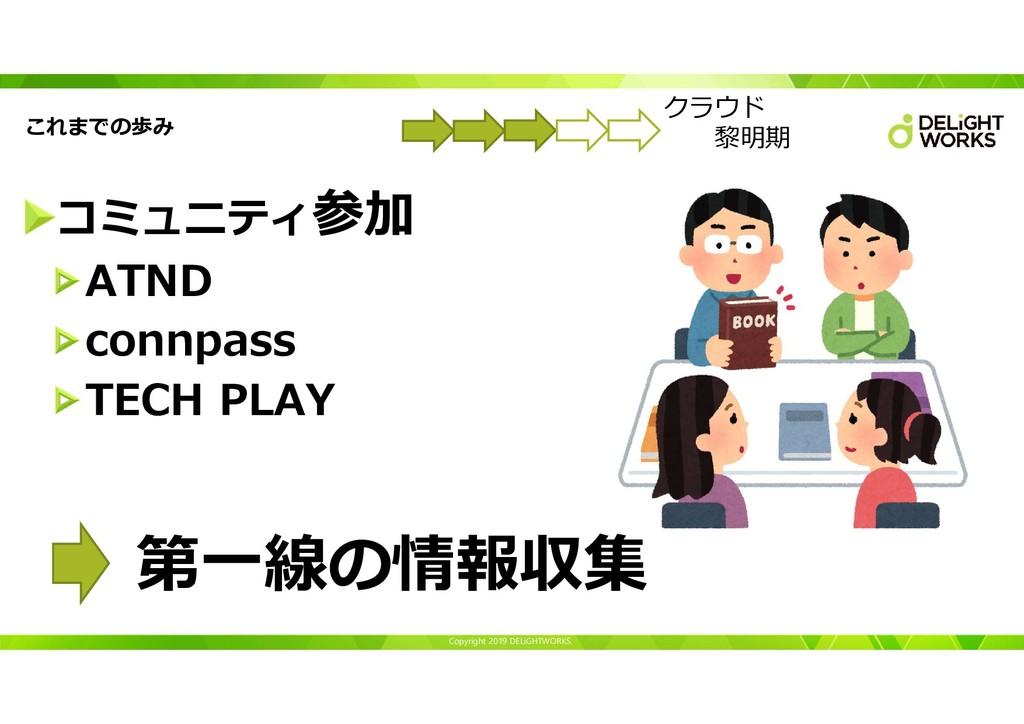 Copyright 2019 DELiGHTWORKS. これまでの歩み コミュニティ参加 A...