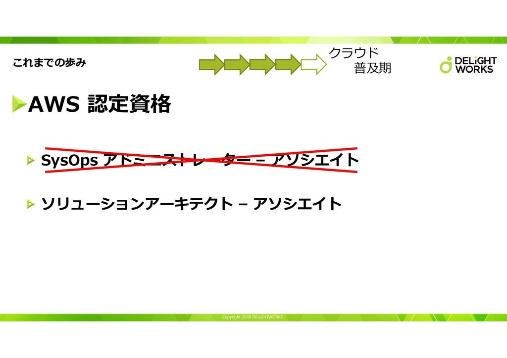 Copyright 2019 DELiGHTWORKS. これまでの歩み AWS 認定資格 S...