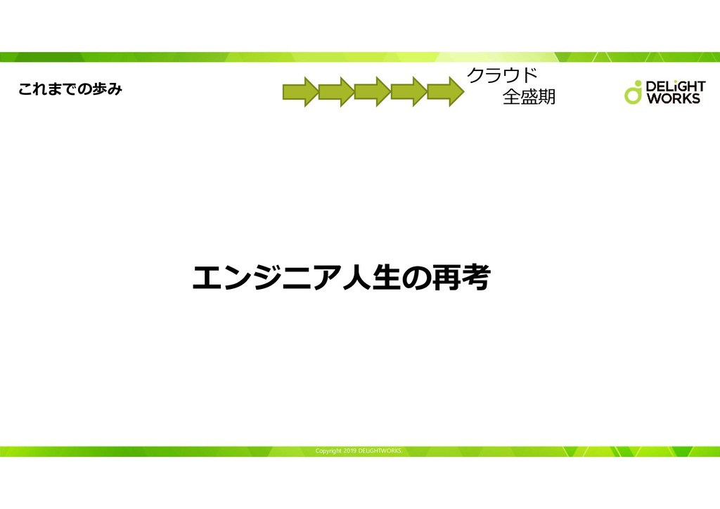 Copyright 2019 DELiGHTWORKS. これまでの歩み エンジニア人生の再考...