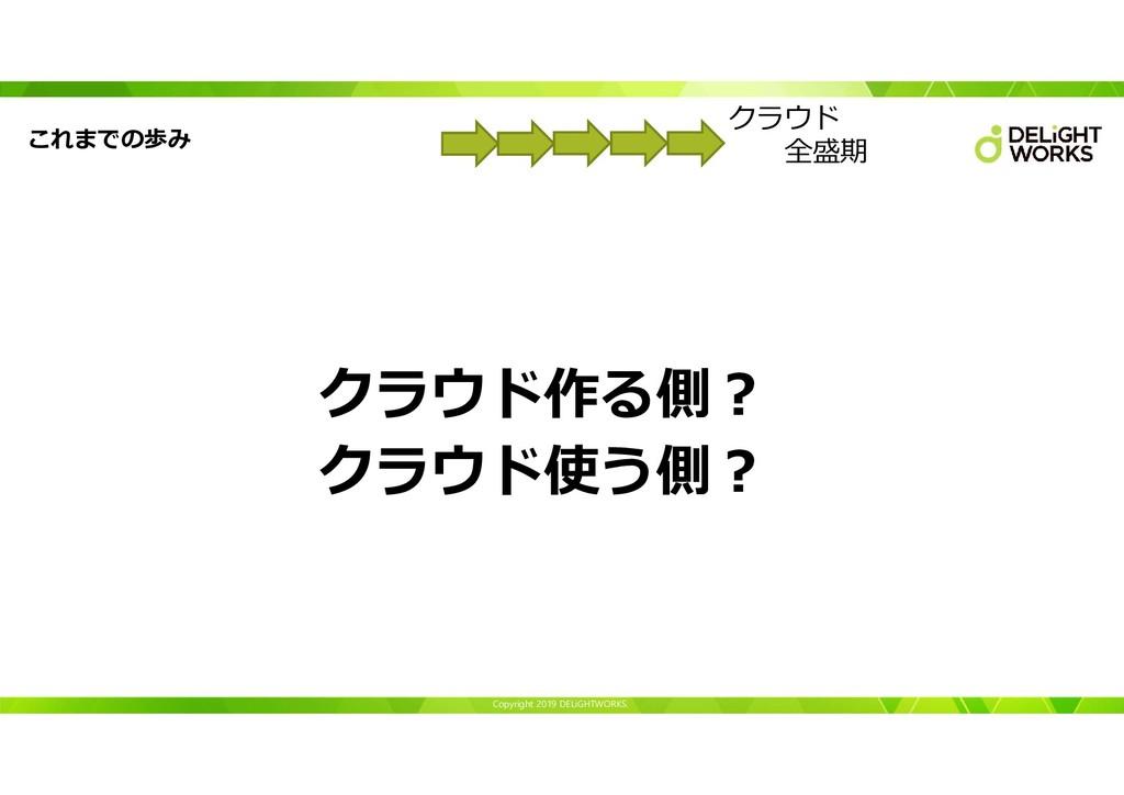 Copyright 2019 DELiGHTWORKS. これまでの歩み クラウド作る側? ク...