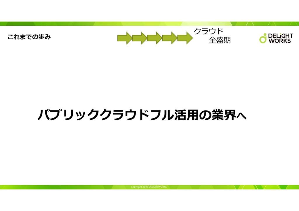 Copyright 2019 DELiGHTWORKS. これまでの歩み パブリッククラウドフ...