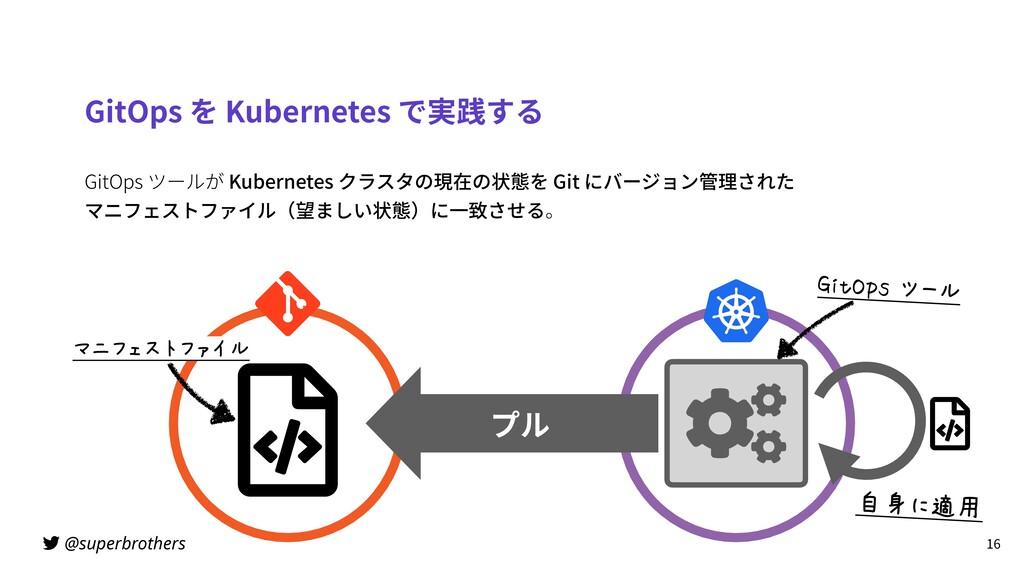 @superbrothers GitOps ツールが Kubernetes クラスタの現在の状...