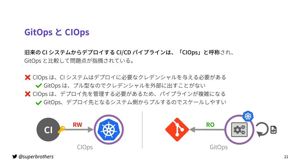 @superbrothers GitOps と CIOps 旧来の CI システムからデプロイ...