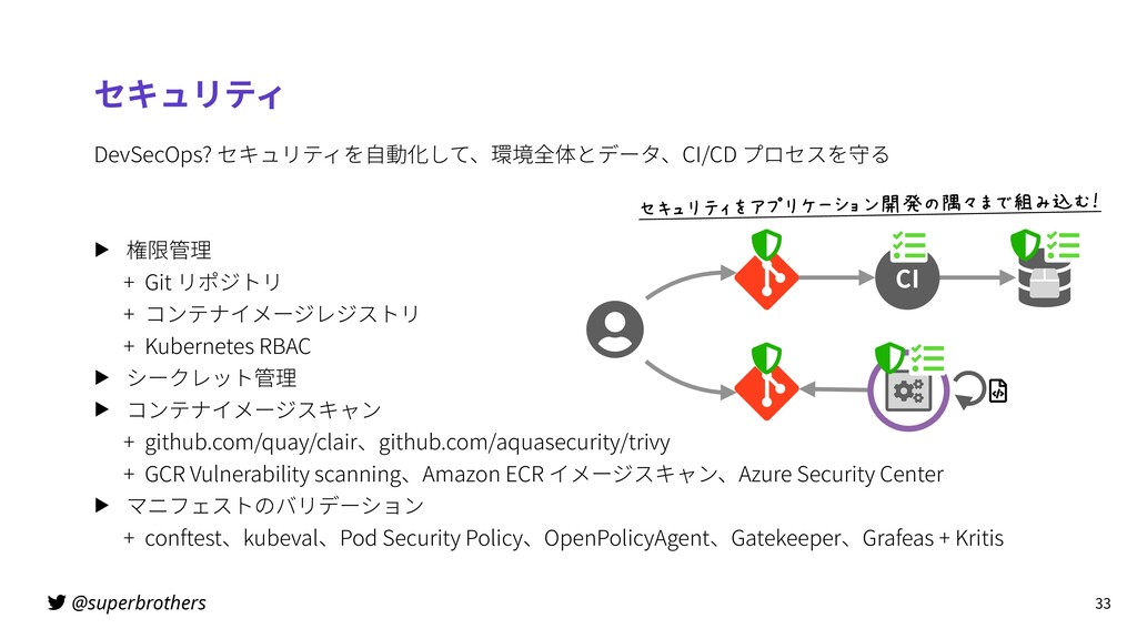 @superbrothers DevSecOps? セキュリティを⾃動化して、環境全体とデータ...