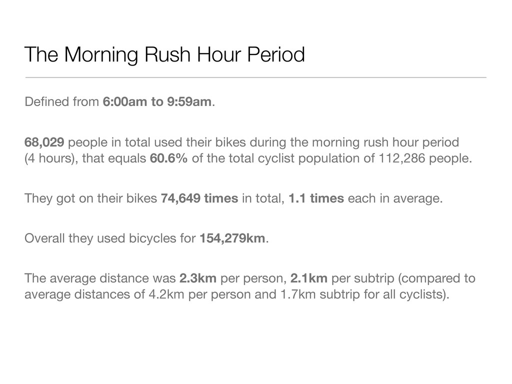 The Morning Rush Hour Period Defined from 6:00am...