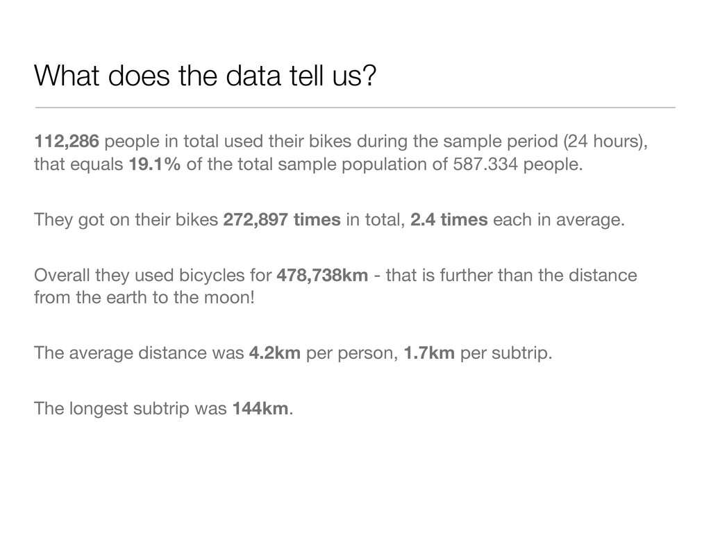 What does the data tell us? 112,286 people in t...