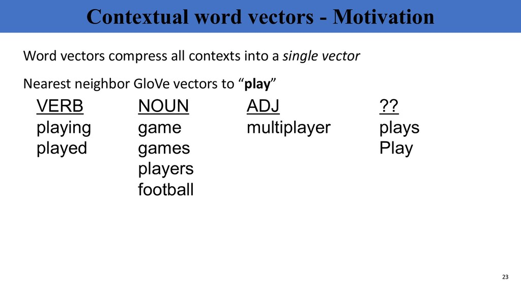 Contextual word vectors - Motivation Word vecto...