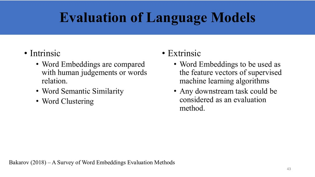 Evaluation of Language Models • Intrinsic • Wor...