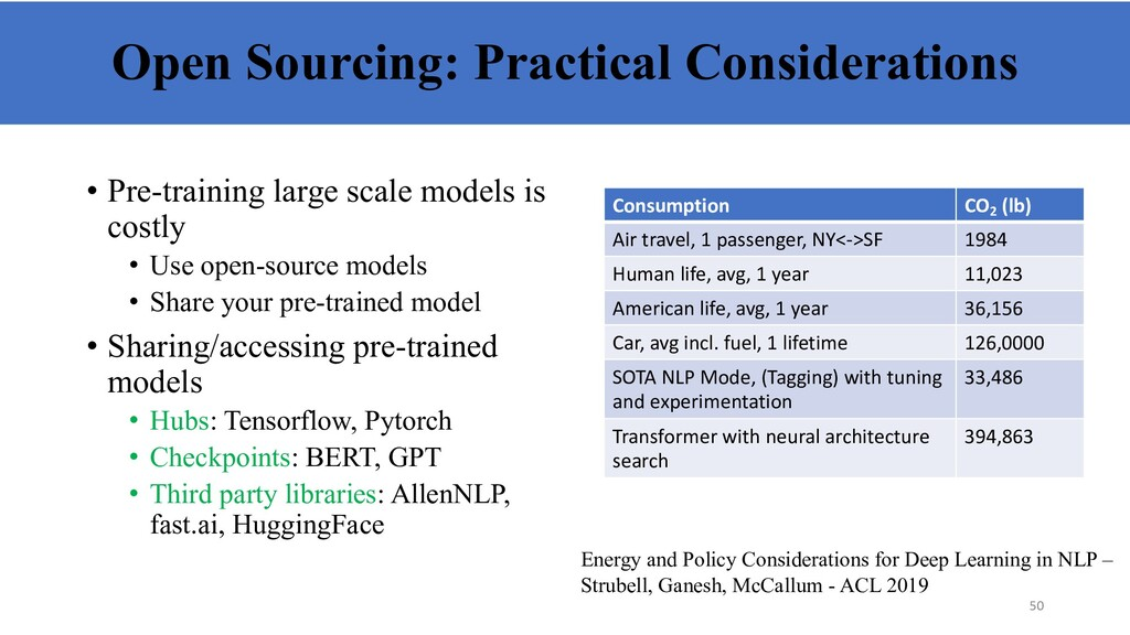 Open Sourcing: Practical Considerations • Pre-t...