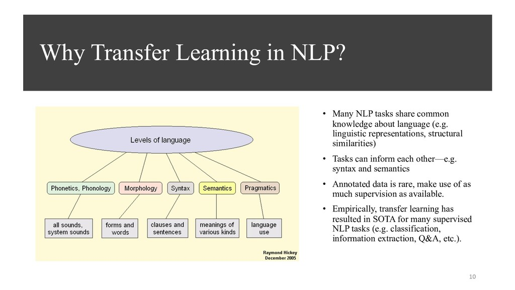 Why Transfer Learning in NLP? • Many NLP tasks ...