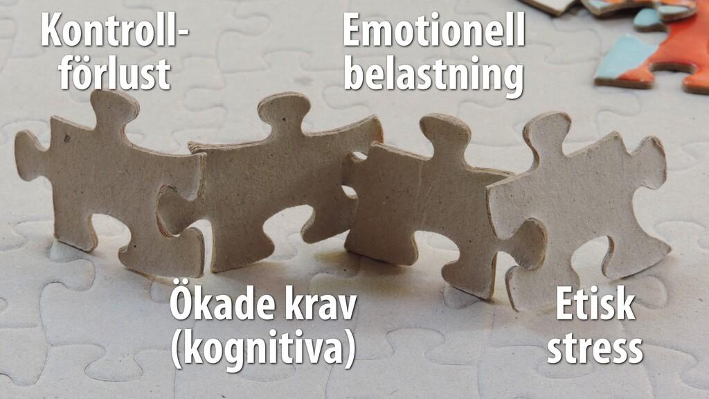 Kontroll- förlust Ökade krav (kognitiva) Emoti...