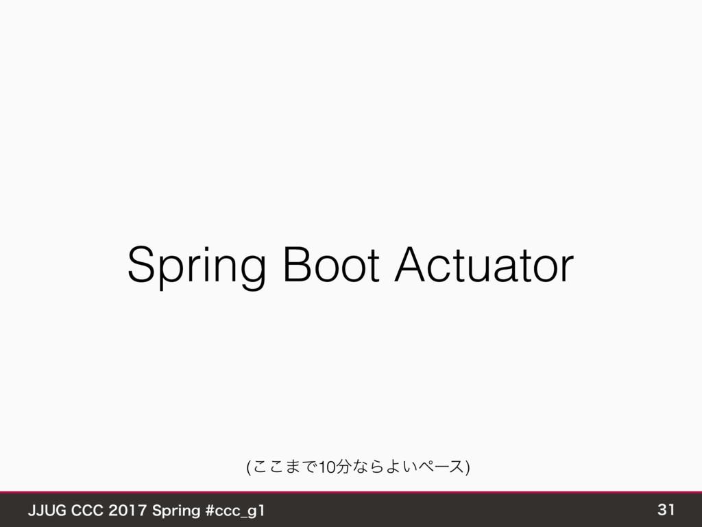 ++6($$$4QSJOHDDD@H Spring Boot Actuat...